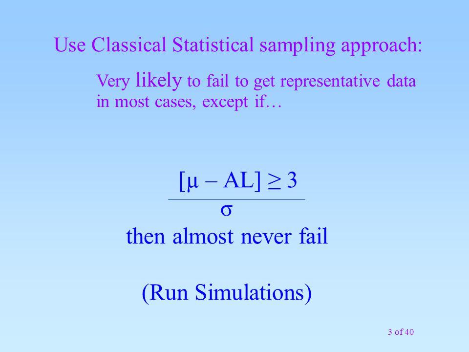[µ – AL] ≥ 3 σ then almost never fail (Run Simulations)